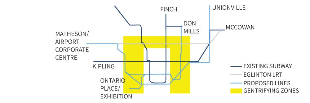Toronto transit plans